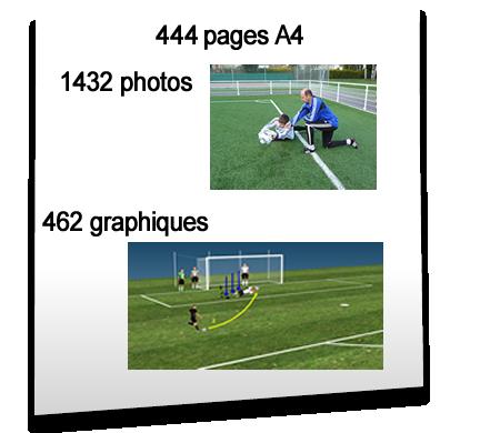 L Entraineur Des Gardiens De But De Football Par Alexander Vencel Sommaire Du Livre Et Du Dvd